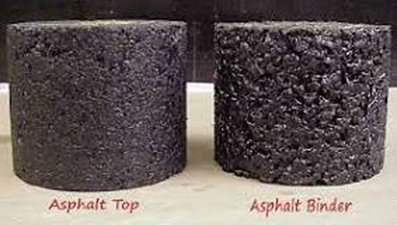 Asphalt Top and Asphalt Binder